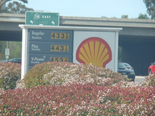 Gas Prices in San Marcos, CA