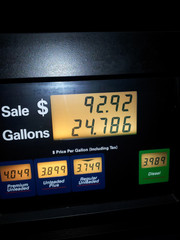 Gas Prices (Where it hurts!)